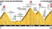 Saint Jean de Maurienne la toussuire Tour de France 2015