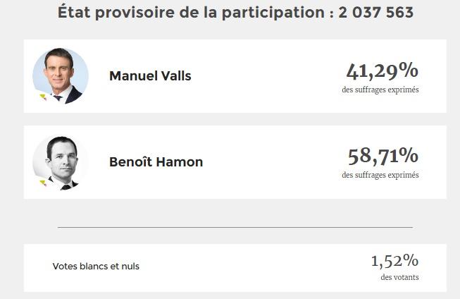 Benoit Hamon candidat PS PRG à l'élection présidentielle