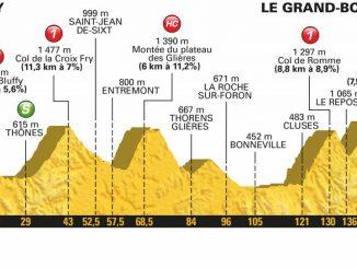 Annecy-Grand Bornand, le Tour de France arrive dans les Alpes