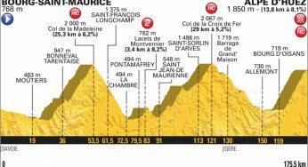 Bourg Saint Maurice-l'Alpe d'Huez étape reine du tour de France 2018