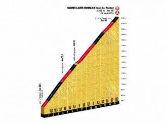 L'arrivée à Saint Lary Col du Portet est très très difficile