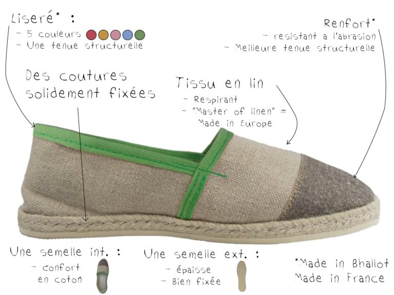 Bhallot espadrilles made in toulouse